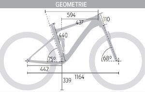 MB-0515-Scott-Genius-730-Geometrie-MB (jpg)