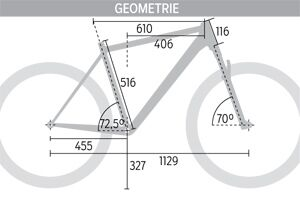 MB-0914-Innovations-Bikes-Grafik-Idworx-Rockn-Rohler-Rough-Geometrie (jpg)