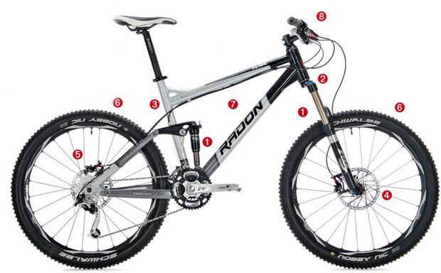 MB All-Mountain-Bikes - Das perfekte Bike