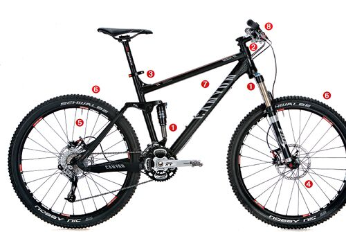 MB Canyon Nerve XC 8.0 - Perfektes Tourenfully