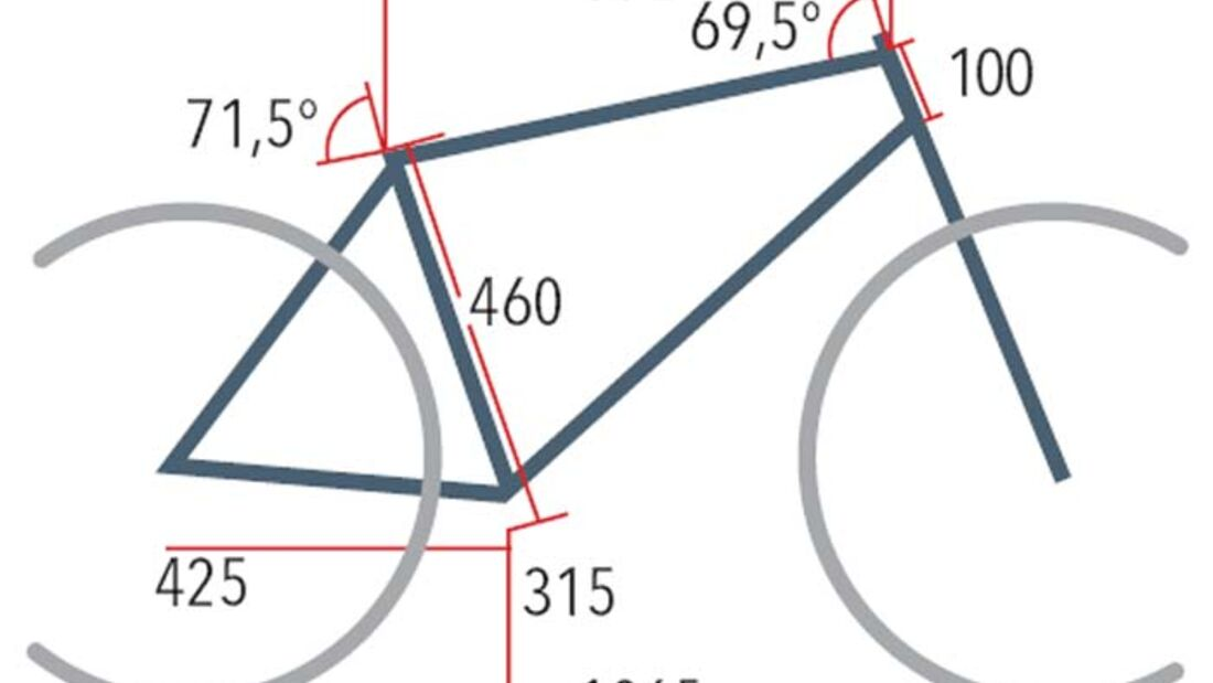 MB FAT Project XC Pro Geometrie