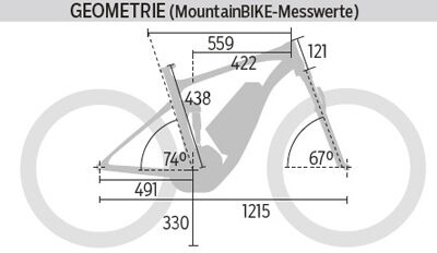 em-mb-0416-scott-e-genius-710-plus-geometrie-mountainbike (jpg)