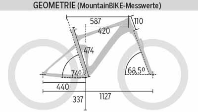 mb-0116-rose-ground-control-2-geometrie-mountainbike (jpg)