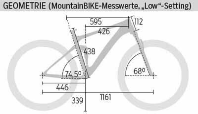mb-0116-scott-genius-710-plus-geometrie-mountainbike (jpg)