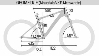 mb-0116-trek-fuel-ex-8-27.5-geometrie-mountainbike (jpg)