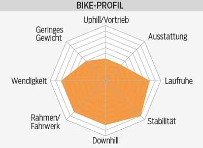 mb-0116-trek-fuel-ex-8-27.5-profil-mountainbike (jpg)