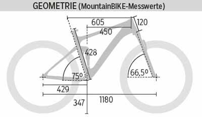 mb-0216-lapierre-zesty-am-427-e-i-geometrie-mountainbike (jpg)