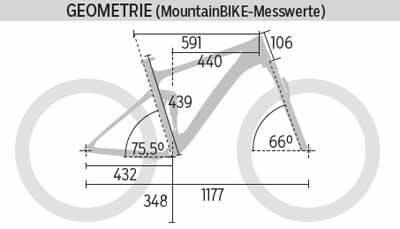 mb-0316-focus-sam-c-pro-geometrie-mountainbike (jpg)