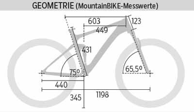 mb-0316-lapierre-spicy-527-geometrie-mountainbike (jpg)