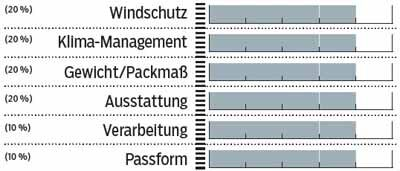 mb-0815-dos-caballos-windwest-bewertung-mb (jpg)